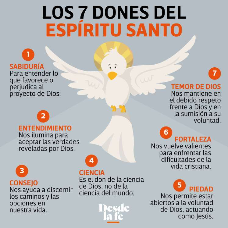 dones-del-espiritu-santo